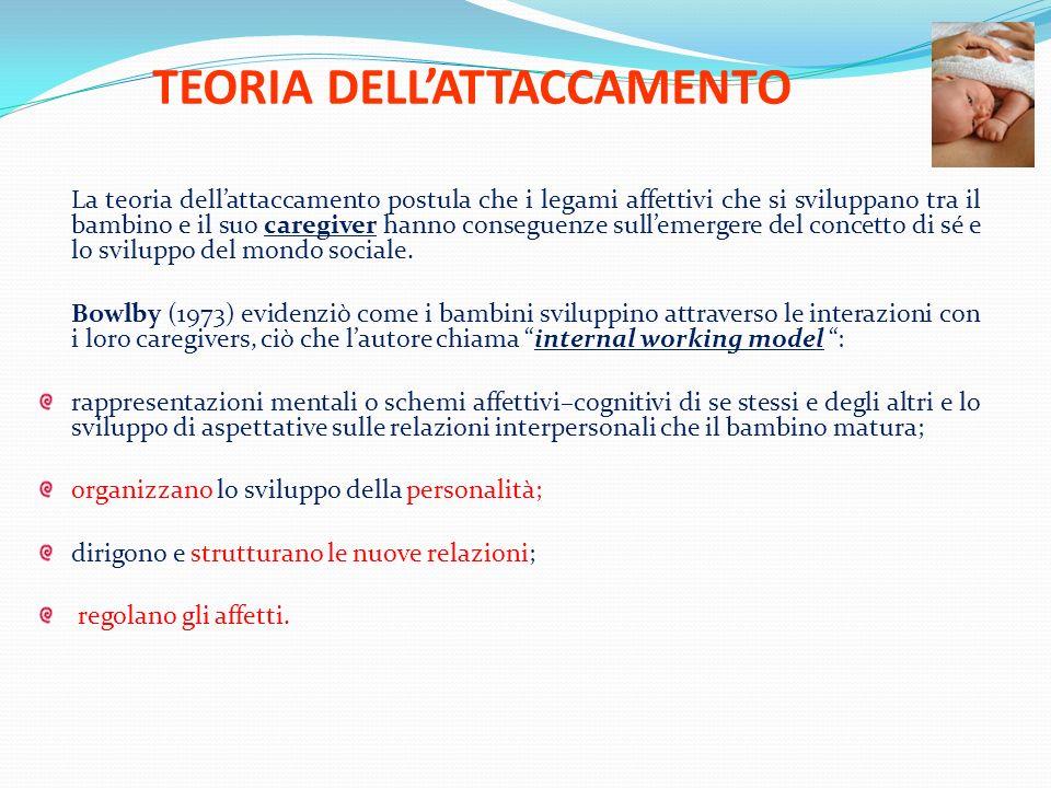 TEORIA DELL'ATTACCAMENTO
