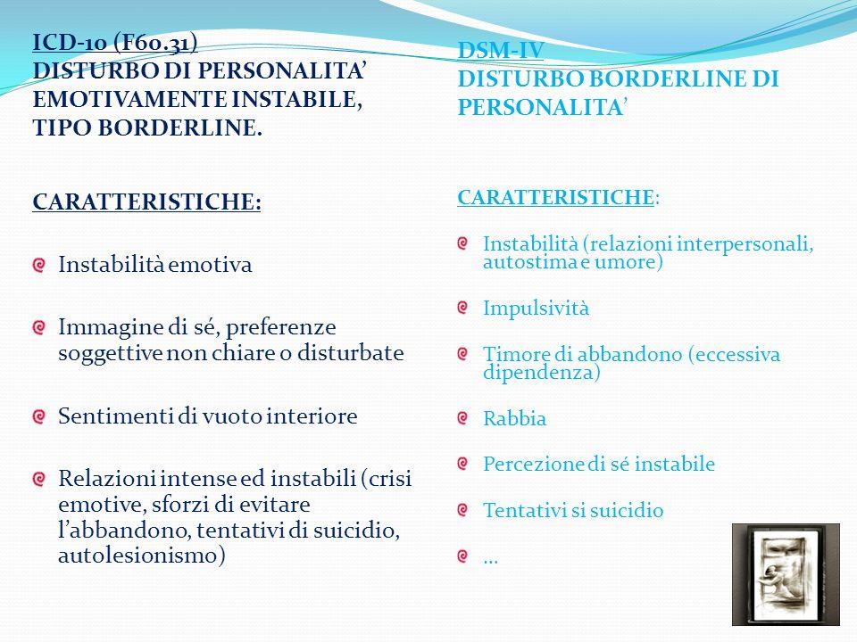 DISTURBO DI PERSONALITA' EMOTIVAMENTE INSTABILE, TIPO BORDERLINE.