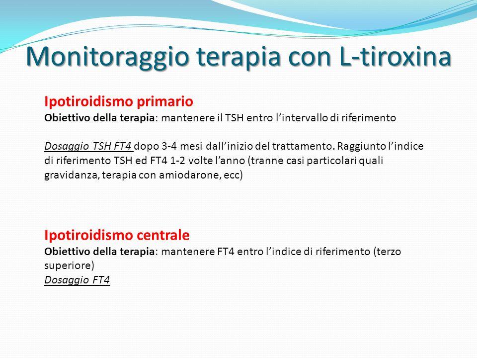 Monitoraggio terapia con L-tiroxina
