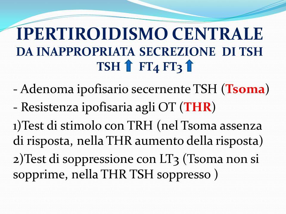 IPERTIROIDISMO CENTRALE DA INAPPROPRIATA SECREZIONE DI TSH