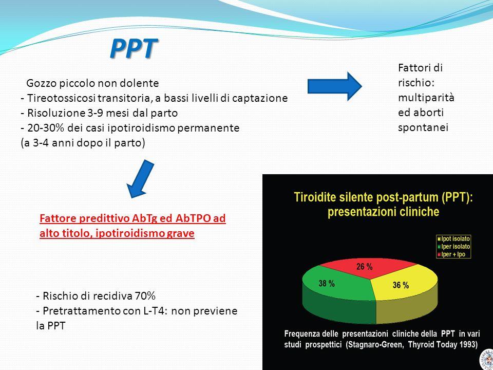 PPT Fattori di rischio: multiparità ed aborti spontanei