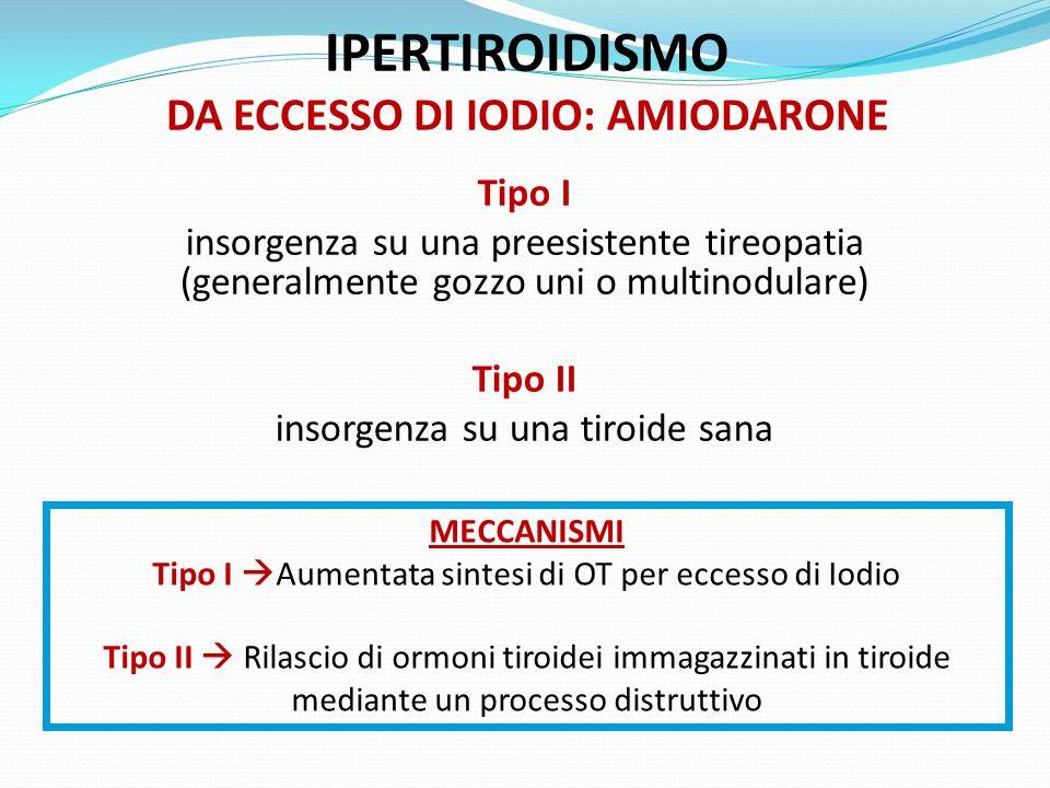 IPERTIROIDISMO DA ECCESSO DI IODIO: AMIODARONE