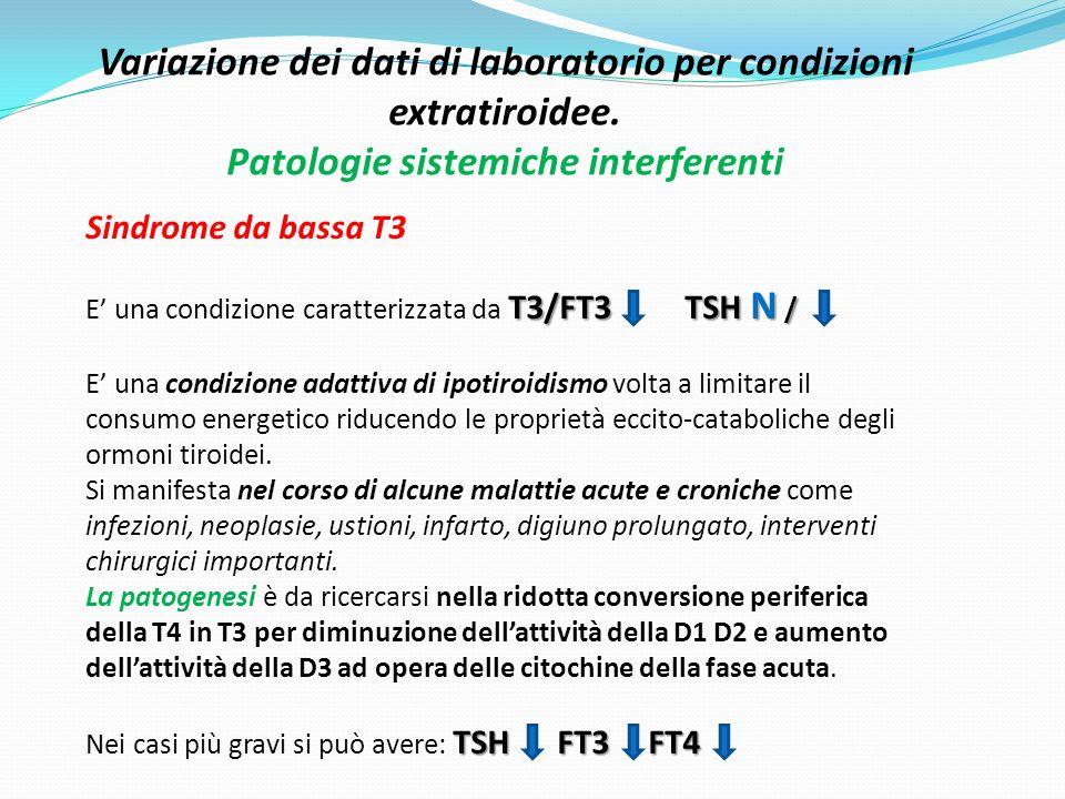 Variazione dei dati di laboratorio per condizioni extratiroidee