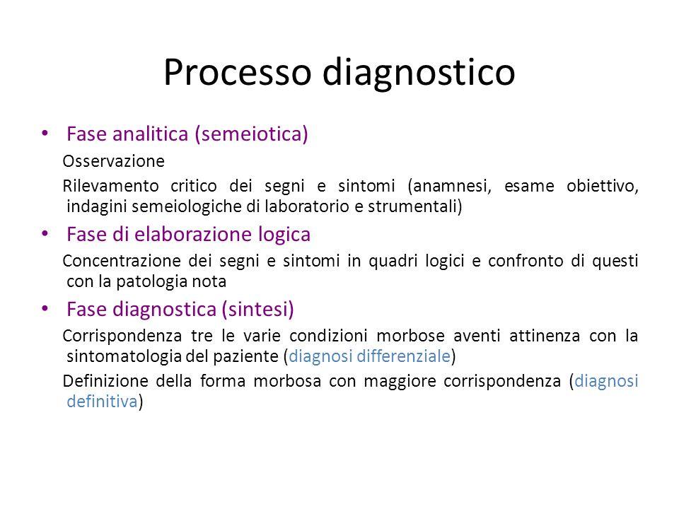 Processo diagnostico Fase analitica (semeiotica)