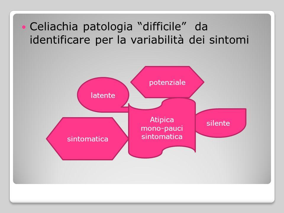 Celiachia patologia difficile da identificare per la variabilità dei sintomi