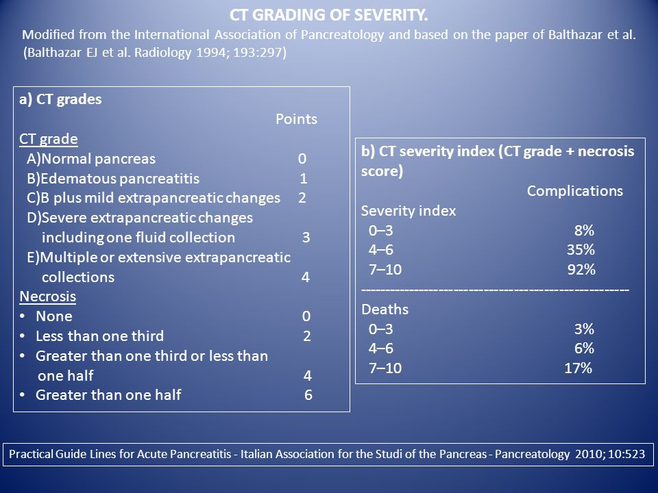 CT GRADING OF SEVERITY. a) CT grades Points CT grade