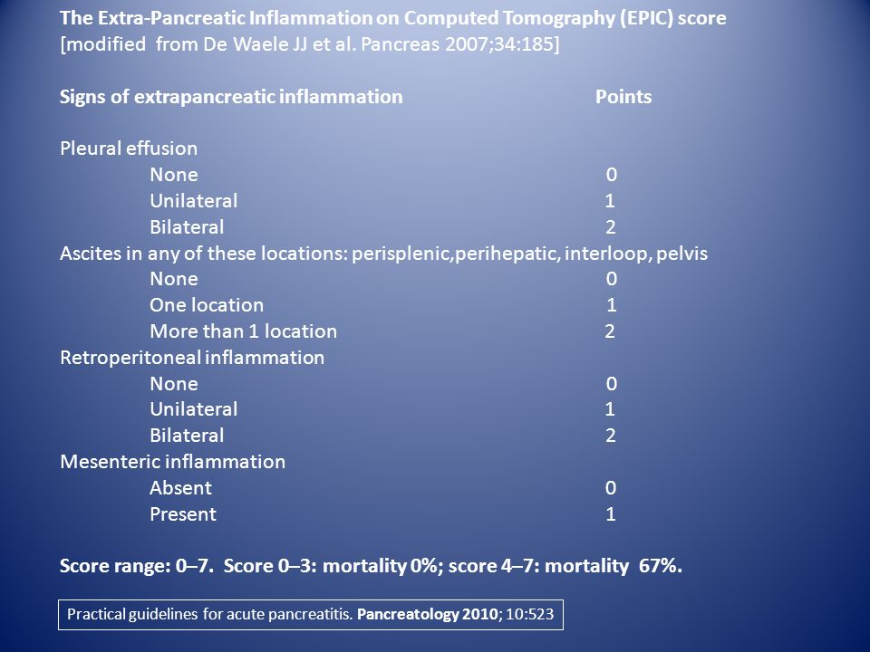 Signs of extrapancreatic inflammation Points Pleural effusion None 0