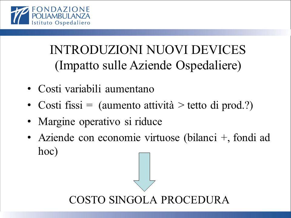 INTRODUZIONI NUOVI DEVICES (Impatto sulle Aziende Ospedaliere)