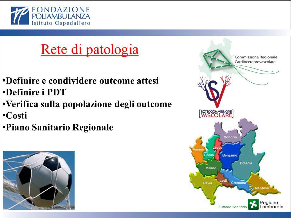 Rete di patologia Definire e condividere outcome attesi Definire i PDT