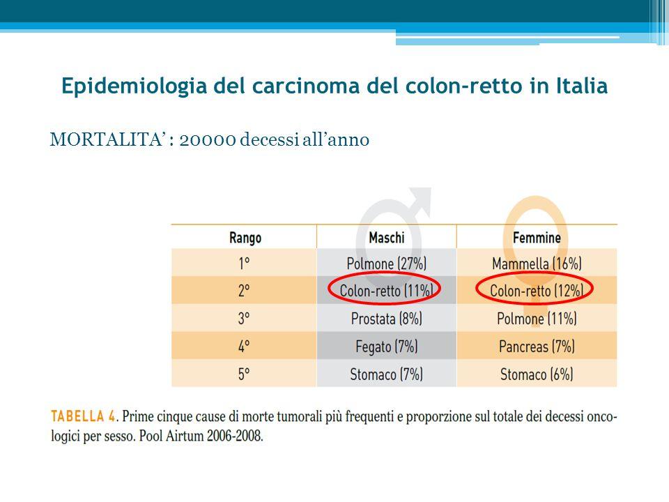 Epidemiologia del carcinoma del colon-retto in Italia