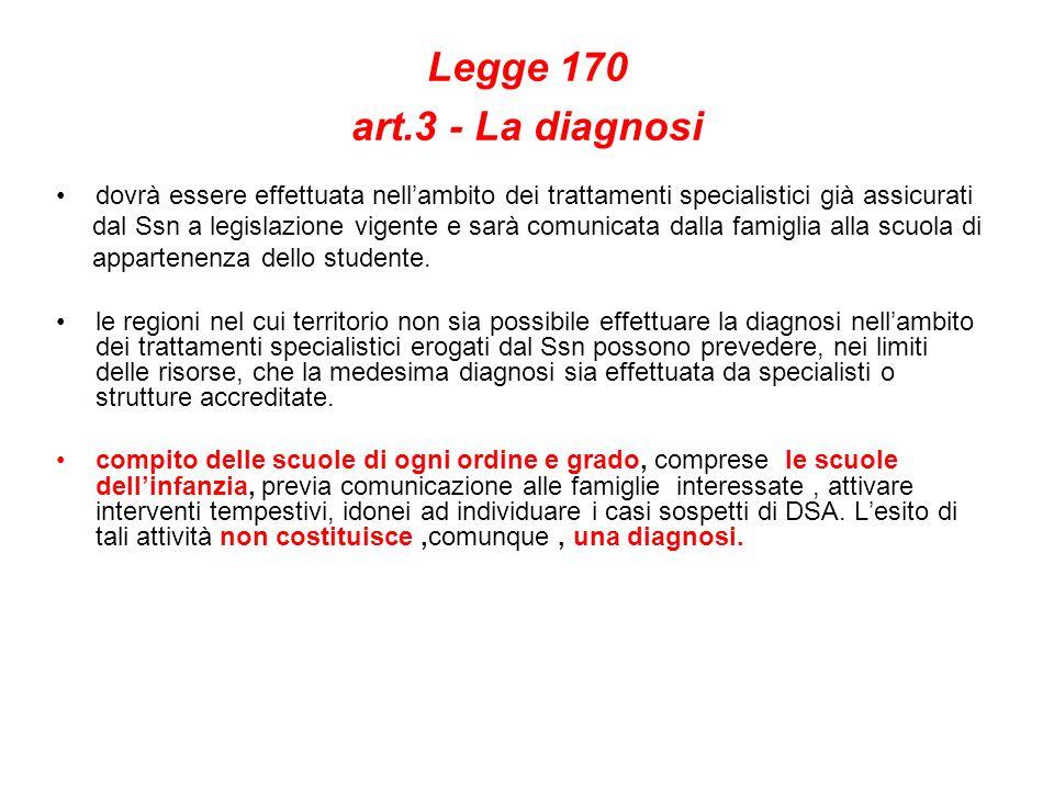 Legge 170 art.3 - La diagnosi dovrà essere effettuata nell'ambito dei trattamenti specialistici già assicurati.