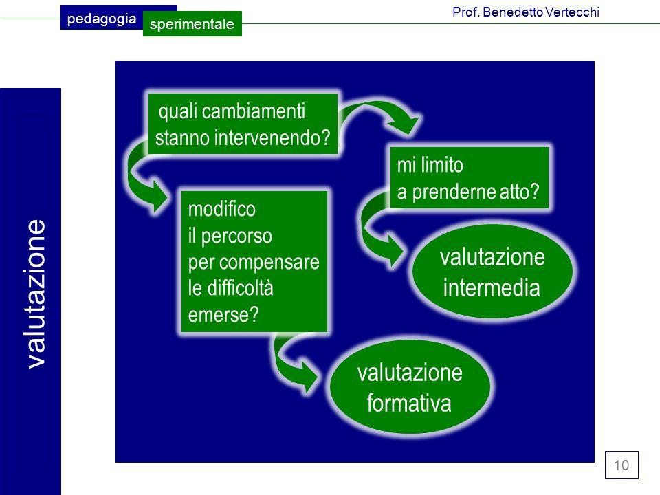 valutazione valutazione intermedia valutazione formativa