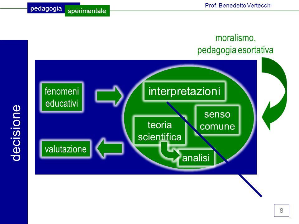 decisione interpretazioni moralismo, pedagogia esortativa fenomeni
