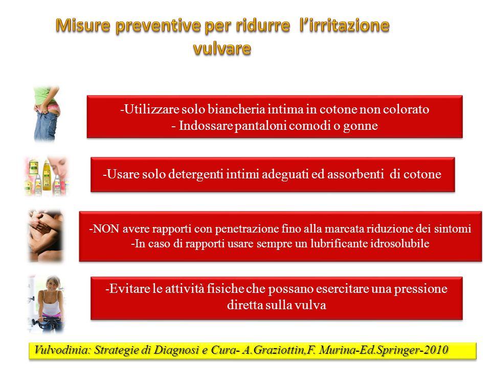 Misure preventive per ridurre l'irritazione vulvare