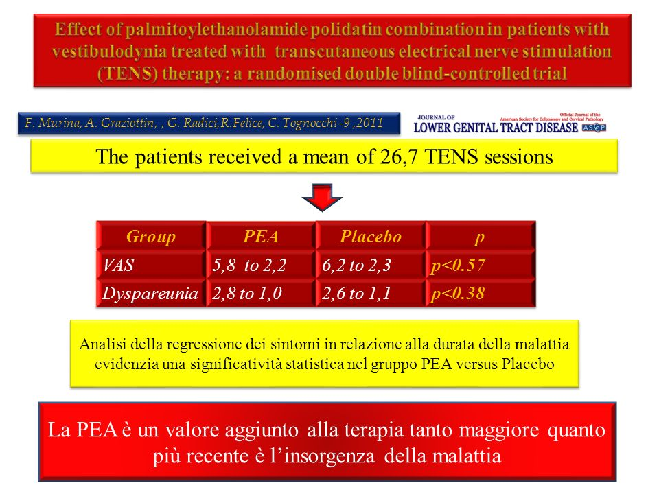 The patients received a mean of 26,7 TENS sessions