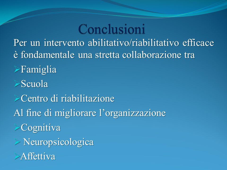 Conclusioni Per un intervento abilitativo/riabilitativo efficace è fondamentale una stretta collaborazione tra.