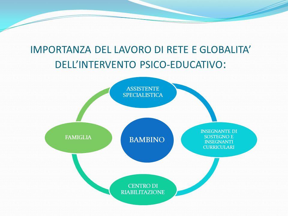 IMPORTANZA DEL LAVORO DI RETE E GLOBALITA' DELL'INTERVENTO PSICO-EDUCATIVO: