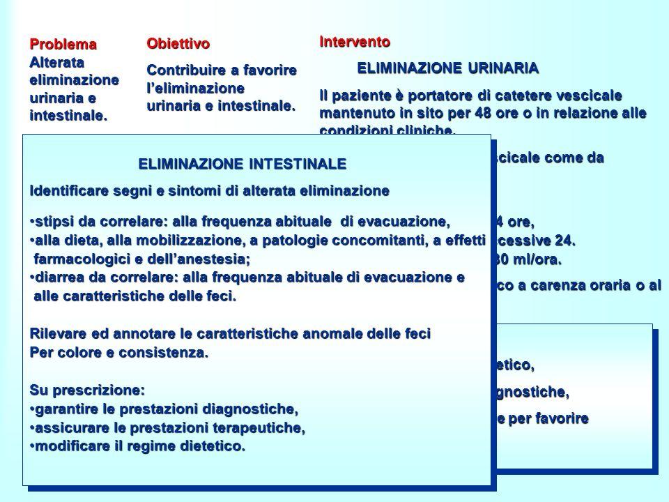 Problema Alterata eliminazione urinaria e intestinale.
