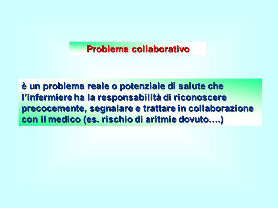 Problema collaborativo