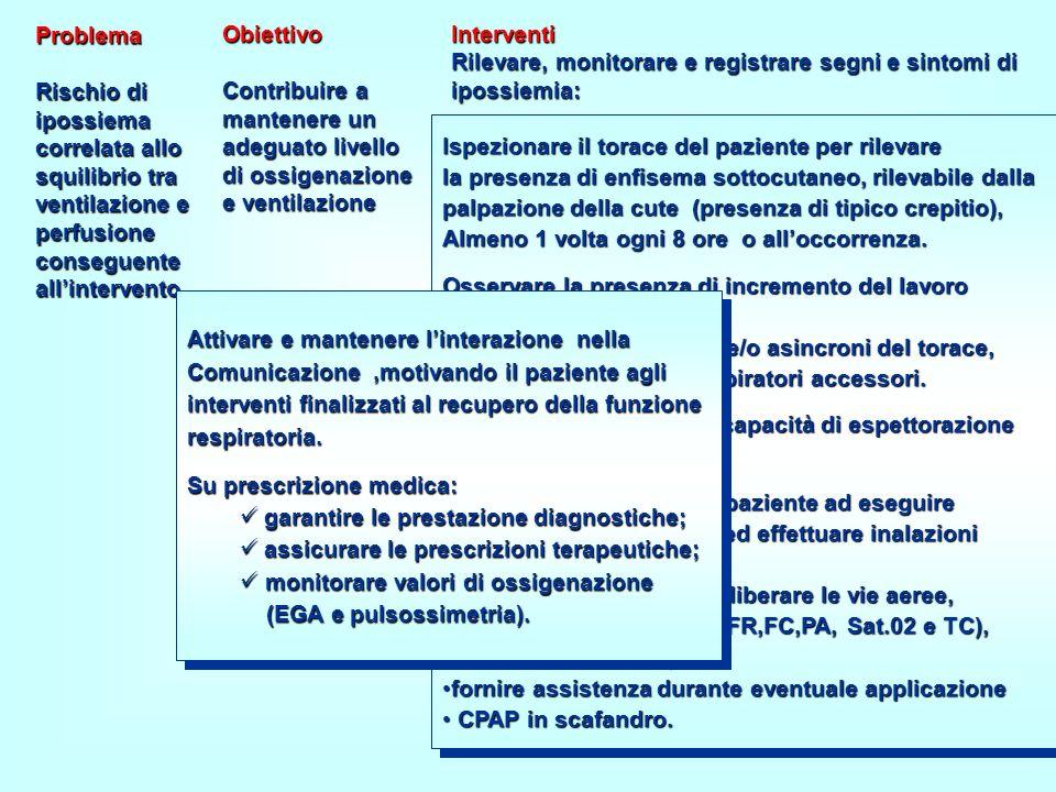 Problema Rischio di ipossiema correlata allo squilibrio tra ventilazione e perfusione conseguente all'intervento.