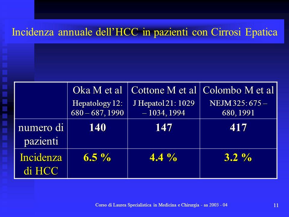 Incidenza annuale dell'HCC in pazienti con Cirrosi Epatica