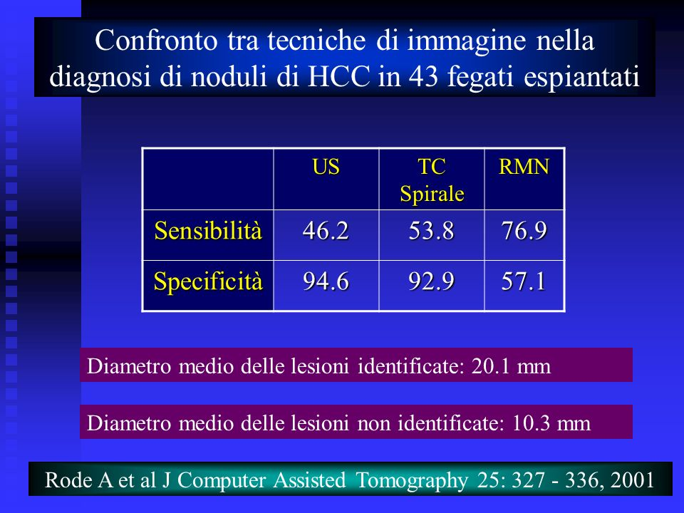 Confronto tra tecniche di immagine nella diagnosi di noduli di HCC in 43 fegati espiantati