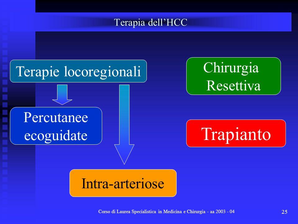 Trapianto Chirurgia Terapie locoregionali Resettiva Percutanee