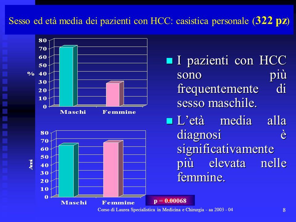 Sesso ed età media dei pazienti con HCC: casistica personale (322 pz)