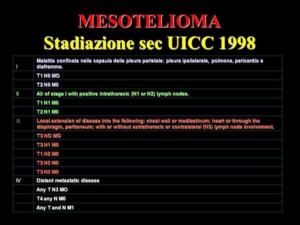 MESOTELIOMA Stadiazione sec UICC 1998
