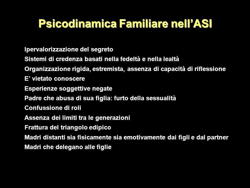Psicodinamica Familiare nell'ASI