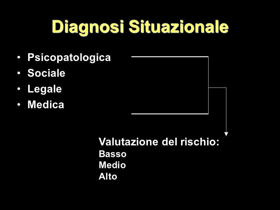 Diagnosi Situazionale