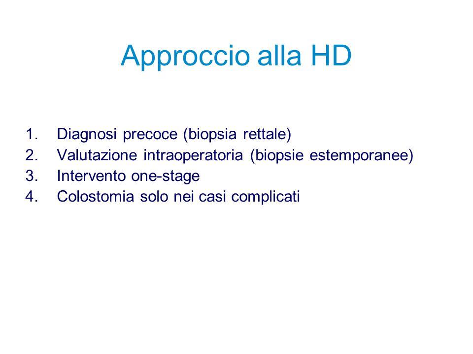 Approccio alla HD Diagnosi precoce (biopsia rettale)