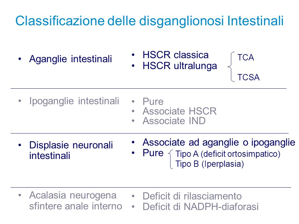 Classificazione delle disganglionosi Intestinali