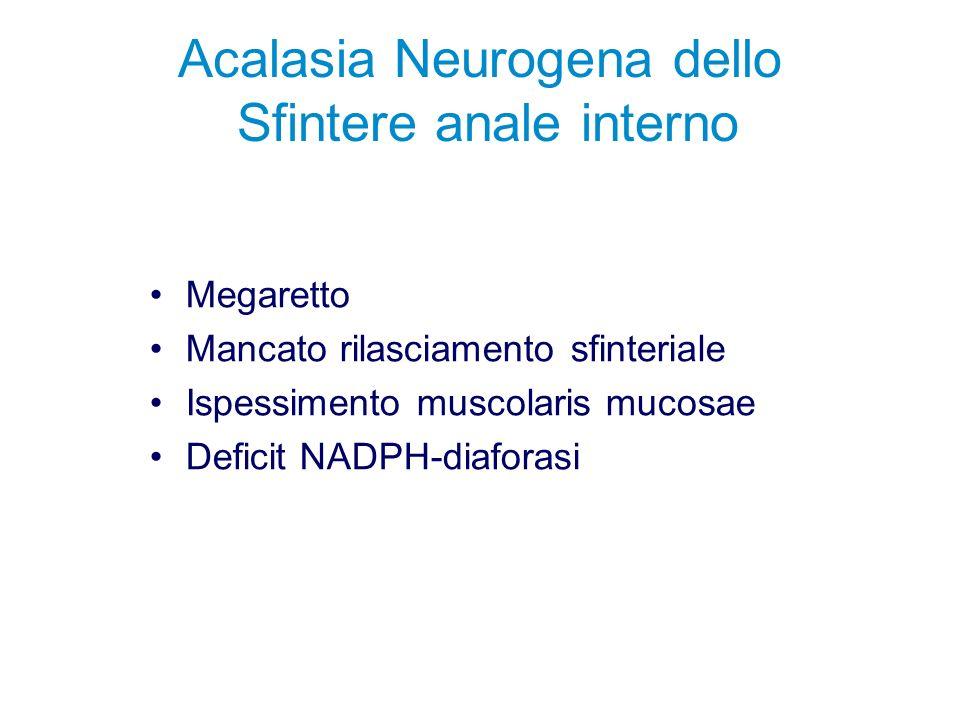 Acalasia Neurogena dello Sfintere anale interno