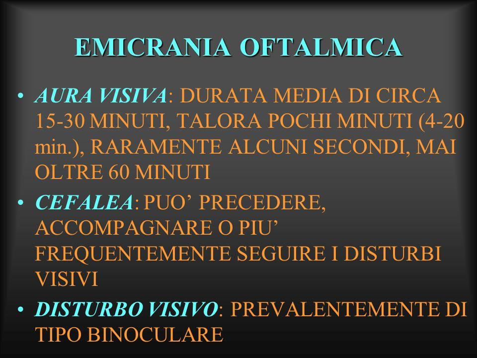 EMICRANIA OFTALMICA AURA VISIVA: DURATA MEDIA DI CIRCA 15-30 MINUTI, TALORA POCHI MINUTI (4-20 min.), RARAMENTE ALCUNI SECONDI, MAI OLTRE 60 MINUTI.
