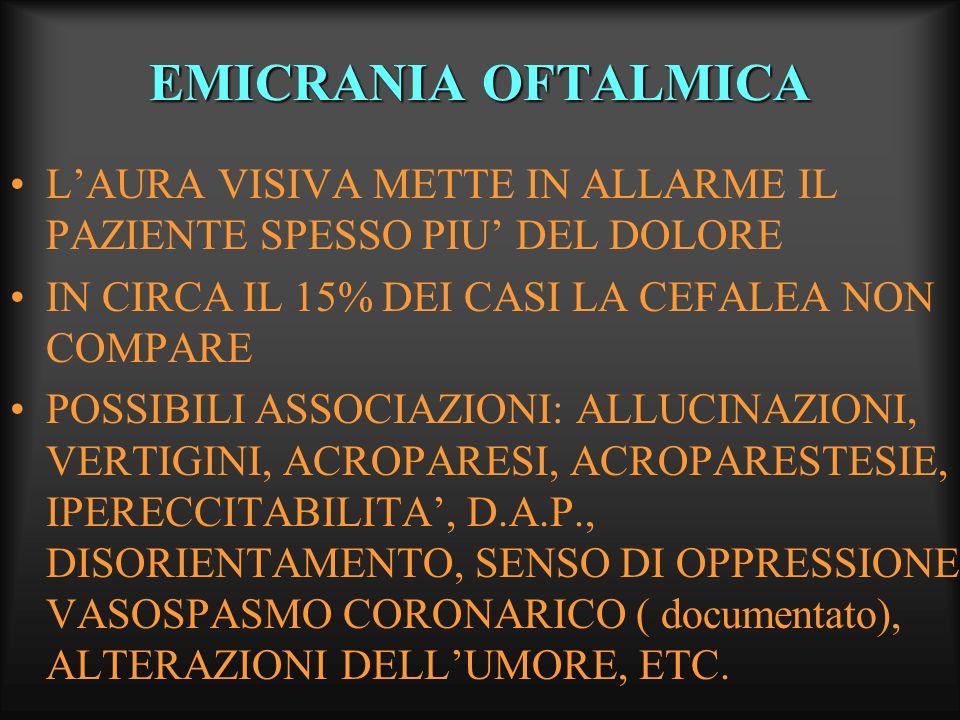 EMICRANIA OFTALMICA L'AURA VISIVA METTE IN ALLARME IL PAZIENTE SPESSO PIU' DEL DOLORE. IN CIRCA IL 15% DEI CASI LA CEFALEA NON COMPARE.