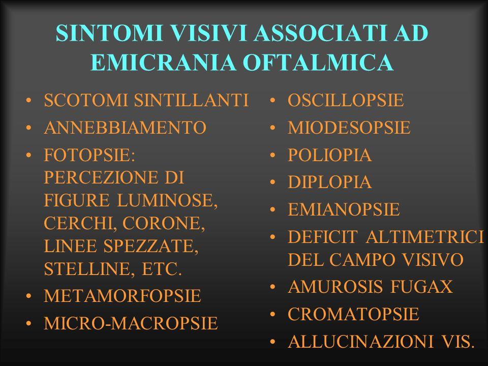 SINTOMI VISIVI ASSOCIATI AD EMICRANIA OFTALMICA