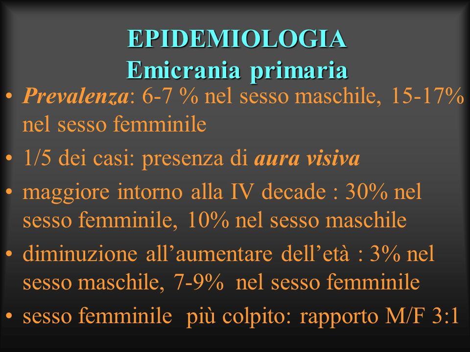 EPIDEMIOLOGIA Emicrania primaria