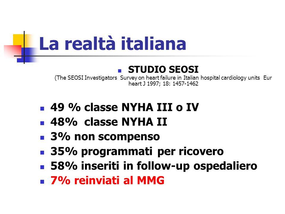 La realtà italiana 49 % classe NYHA III o IV 48% classe NYHA II