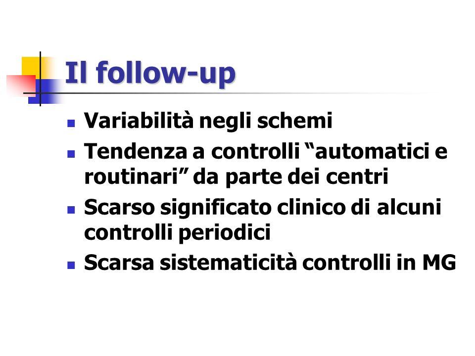 Il follow-up Variabilità negli schemi