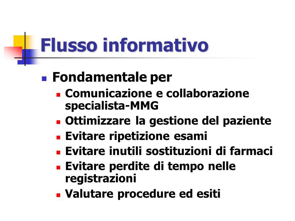 Flusso informativo Fondamentale per