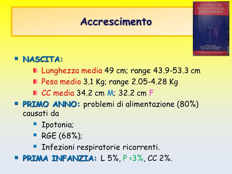 Accrescimento NASCITA: Lunghezza media 49 cm; range 43.9-53.3 cm