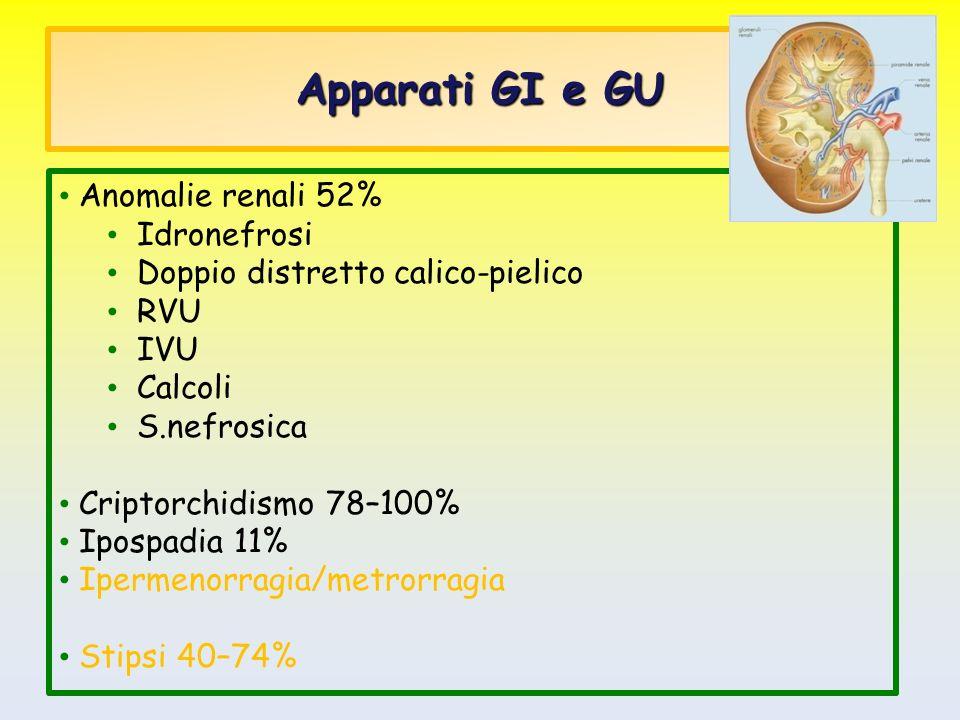 Apparati GI e GU Anomalie renali 52% Idronefrosi