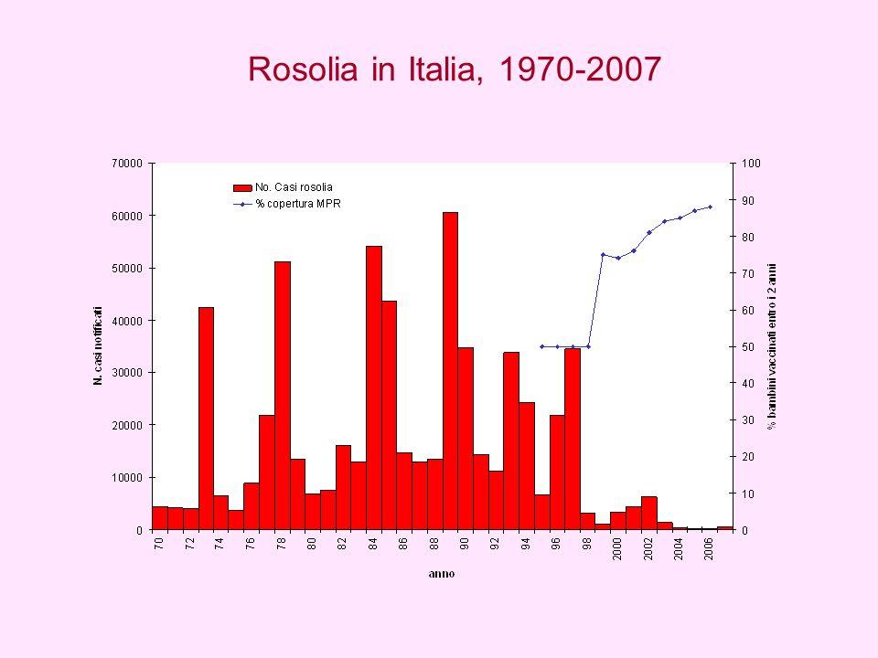 Rosolia in Italia, 1970-2007