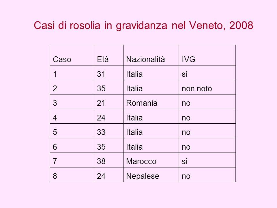 Casi di rosolia in gravidanza nel Veneto, 2008