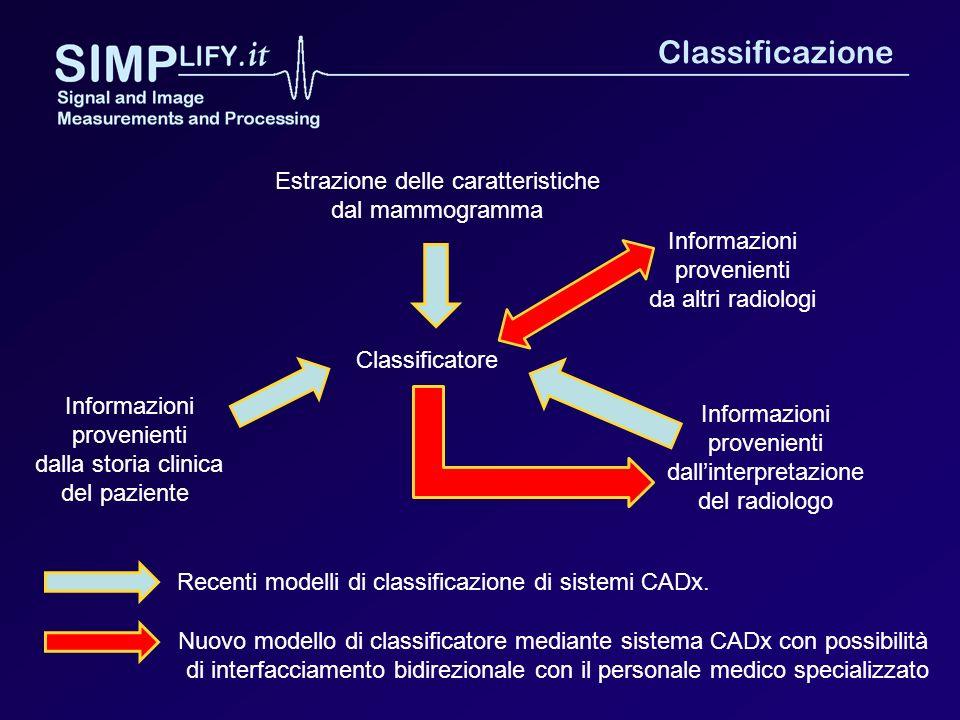 Classificazione Estrazione delle caratteristiche dal mammogramma