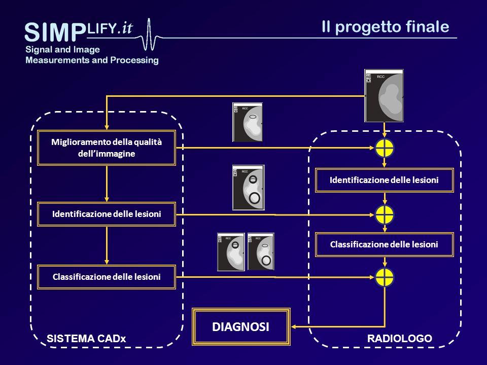 Il progetto finale DIAGNOSI SISTEMA CADx RADIOLOGO