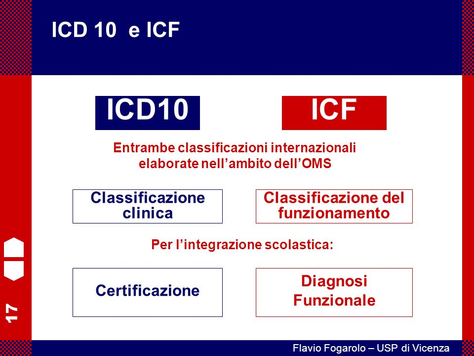 ICD10 ICF ICD 10 e ICF Classificazione clinica