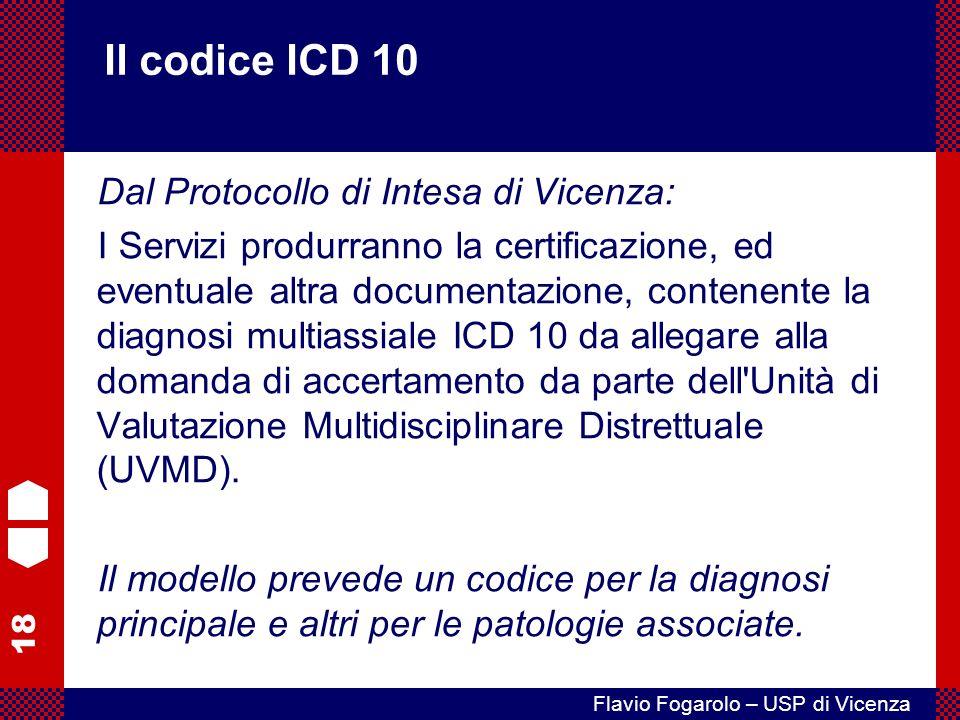Il codice ICD 10 Dal Protocollo di Intesa di Vicenza: