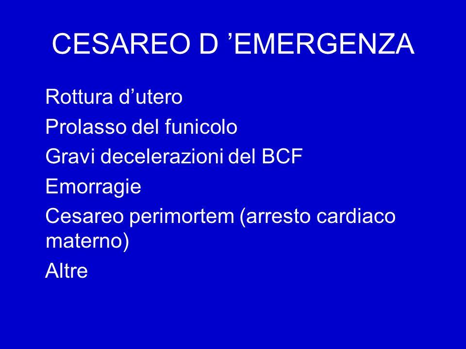 CESAREO D 'EMERGENZA Rottura d'utero Prolasso del funicolo